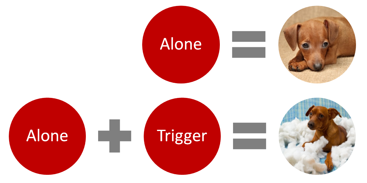 separation and triggers